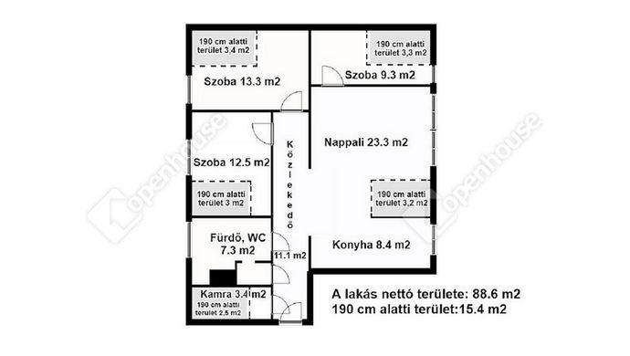 2. kép | Eladó Társasházi lakás, Miskolc (#143122)